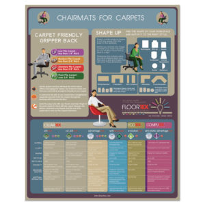 Floortex® Cleartex® Advantagemat® Phthalate Free PVC Chair Mat for Low Pile Carpets