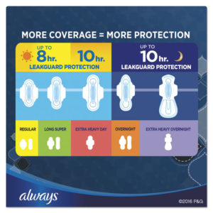 Always® Overnight Maxi Pads