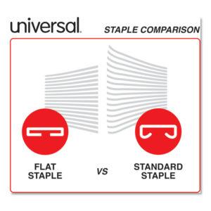 Universal® Deluxe Power Assist Flat-Clinch Full Strip Stapler
