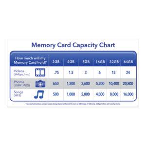 Verbatim® Premium SDHC Cards